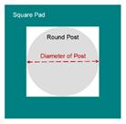 measuring-round-pads